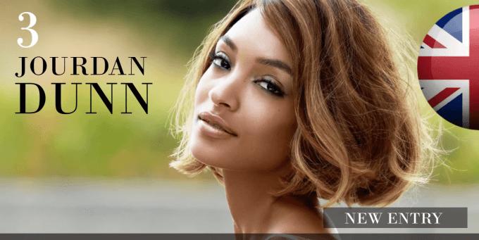 ジャーダン・ダン 世界で最も美しい顔100人