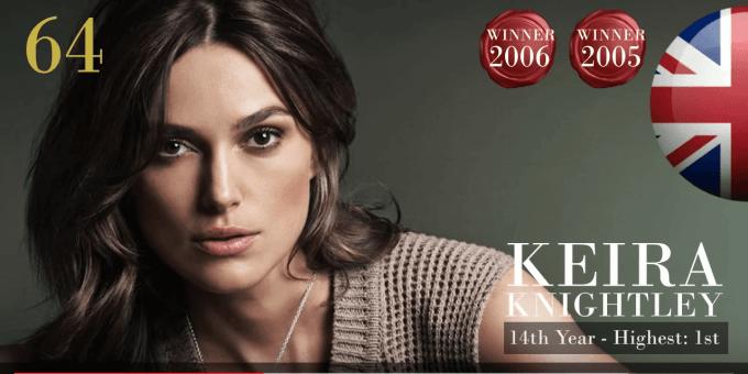 キーラ・ナイトレイ 世界で最も美しい顔100人