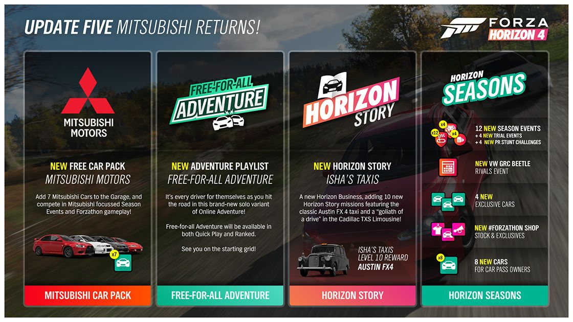 Online Pack Forza Horizon 4 Update Free Mitsubishi Car Pack And More In