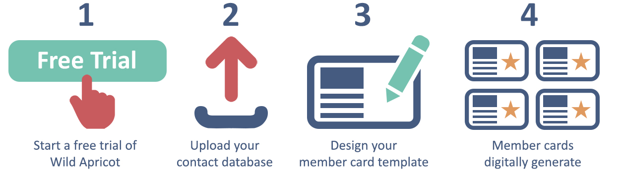 Easiest Membership Card Template Upload Contacts  Complete in 3 - membership cards templates
