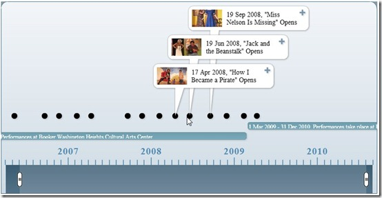 Interactive Timeline Brings a Non-Profit\u0027s History to Life Wild