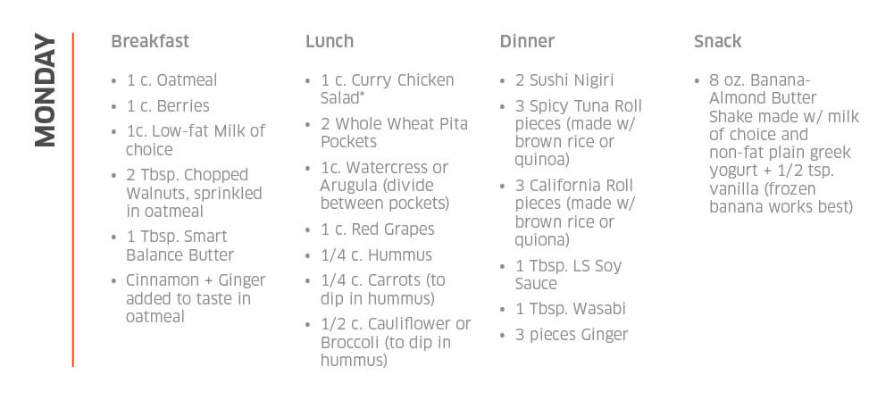 5 Days of Heart-Healthy Meals HumanN - breakfast lunch and dinner meal plan for a week