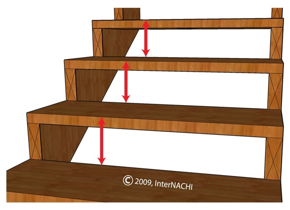 Inspecting A Deck Illustrated Internachi