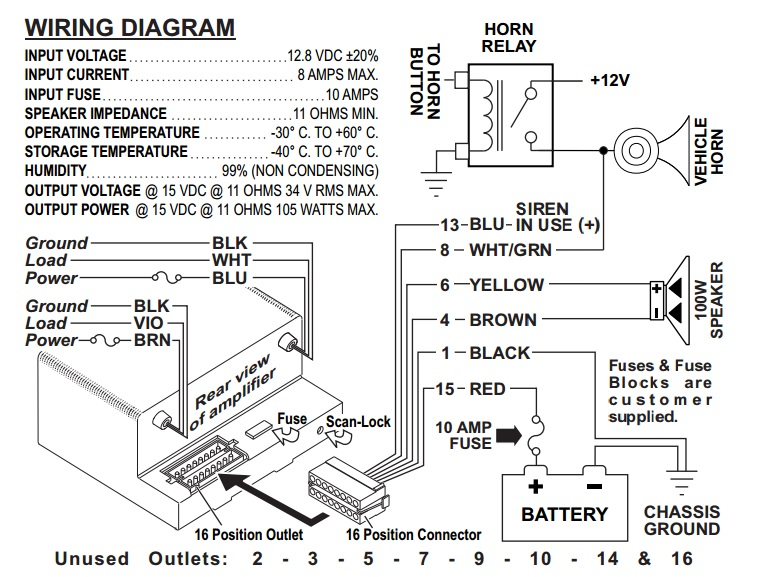 Whelen Gamma 2 Wiring Diagram - Wwwcaseistore \u2022
