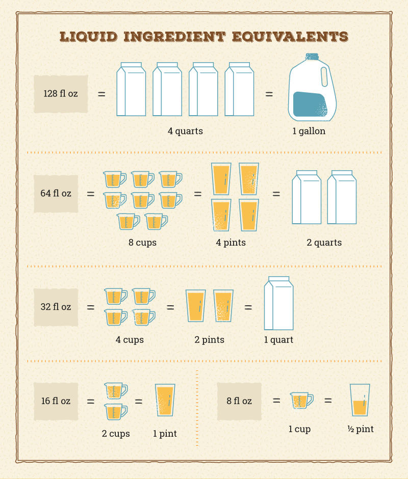 Stones To Grams St G Conversion Chart For Weight Measurement Length