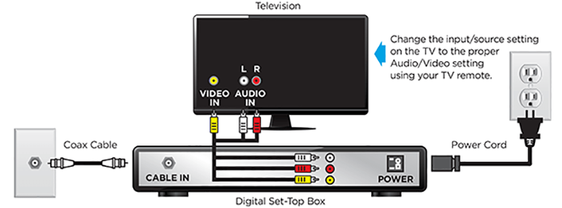 comcast cable wiring diagram free download