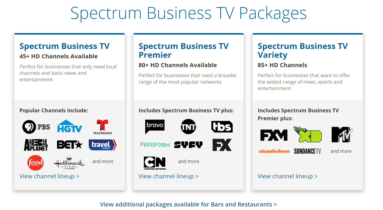 Compact Plus Channel List 2019