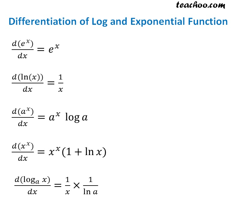Differentiation Formulas  Rules - Basic,Trig - Full list - Teachoo