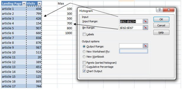 Excel Statistics for SEO and Data Analysis - Moz