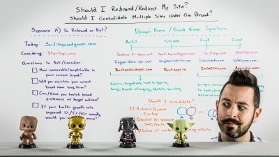 Should I Rebrand and Redirect My Site? Should I Consolidate Multiple Sites/Brands? - Whiteboard ...