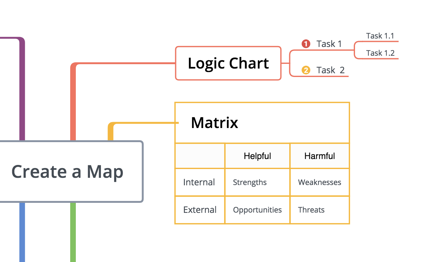 Structure Table Xmind Blog How To Insert Matrix Table In Your Mind Map