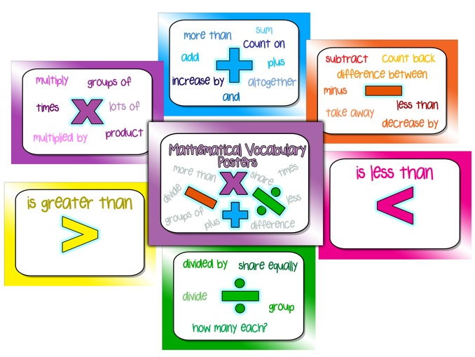 Maths Vocabulary Posters by HollyRachel - Teaching Resources - Tes