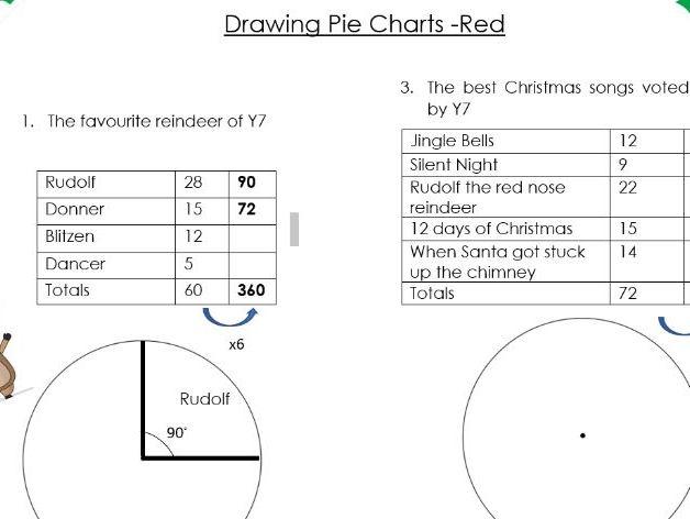 Drawing Pie Charts, Christmas themed by ejwebb22 - Teaching