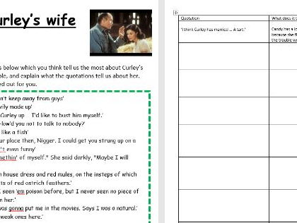 Of Mice and Men key characters quote revision - low level ability by