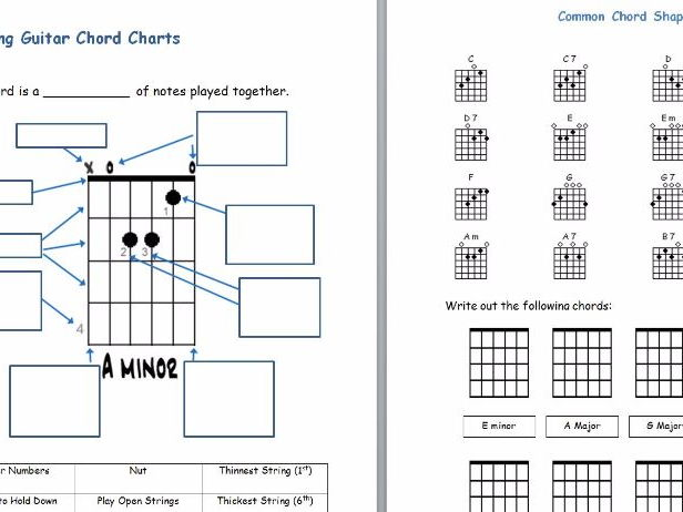 Reading Guitar Chord Charts Worksheet by bensulli Teaching Resources