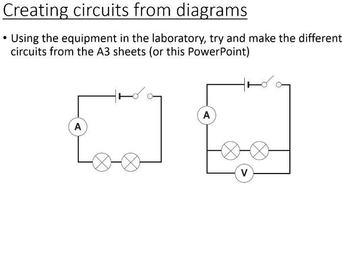 GCSE Science / Physics / (AQA P2) Intro to circuits and symbols