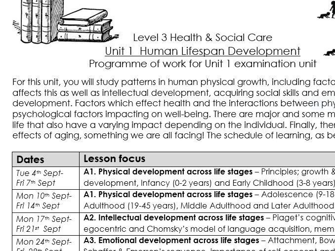 Development in Infancy (0-2) Life stages Health and Social Care GCSE