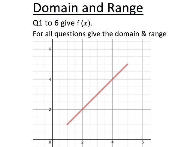Domain and Range by JennyF100 - Teaching Resources - Tes