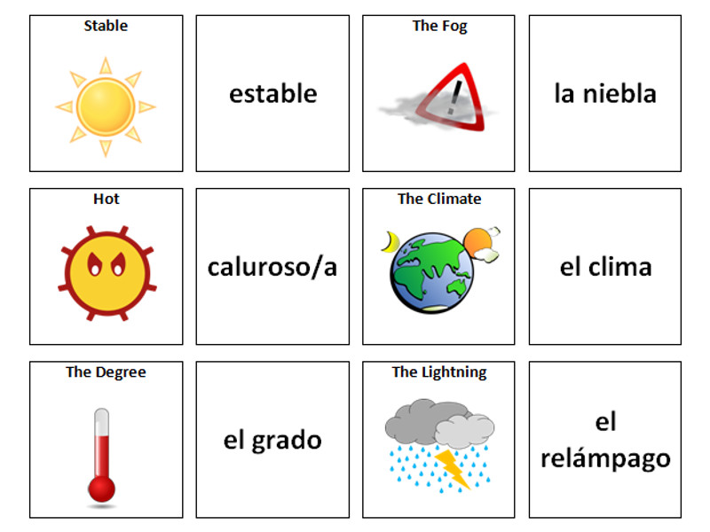 spanish cv words