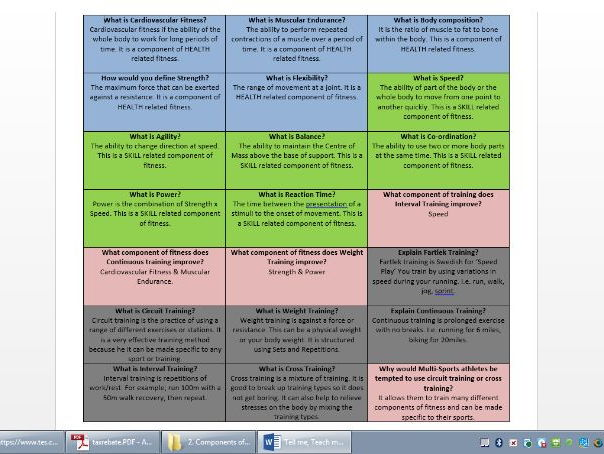GCSE PE Components of Fitness (Terms  Descriptions) by - components of fitness