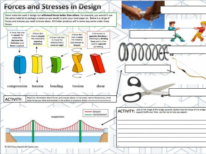 Forces and Stresses Worksheet by missrobbins89 - Teaching Resources