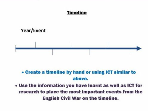 Blank Timeline by Seanalldread - Teaching Resources - Tes - blank timeline