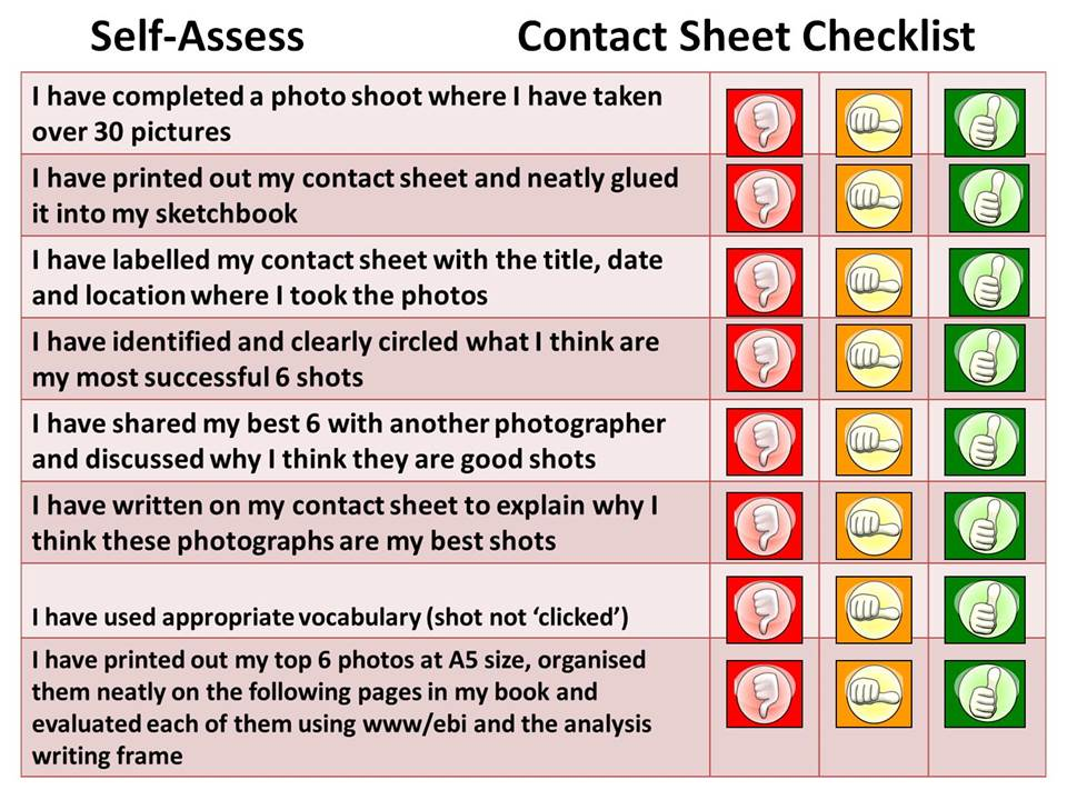 PHOTOGRAPHY Analysis sheets Level 0 SENTENCE STARTERS Differentiated