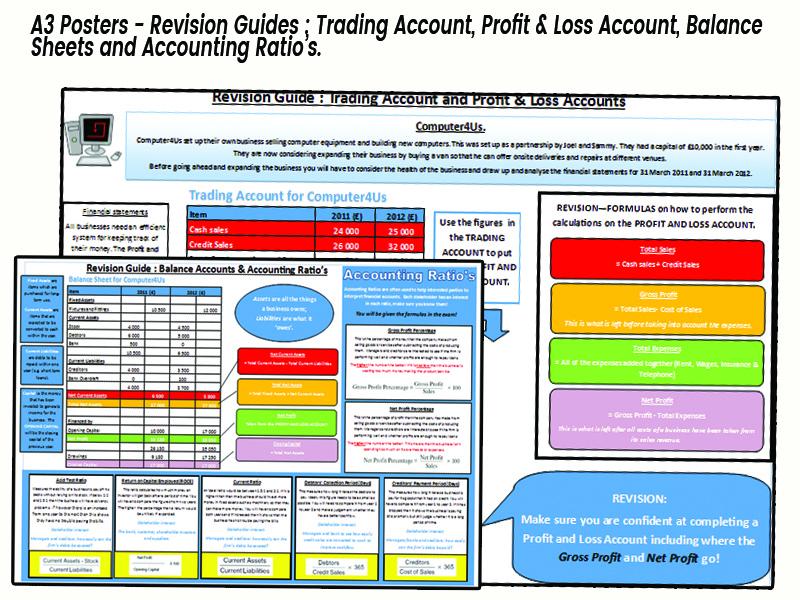 Revision Guide A3 Posters - Profit  Loss Accounts, Balance Sheets