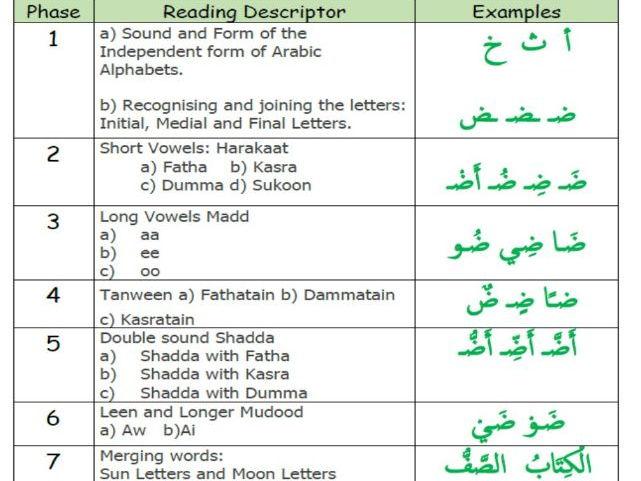 Amina Khatun\u0027s Shop - Teaching Resources - TES