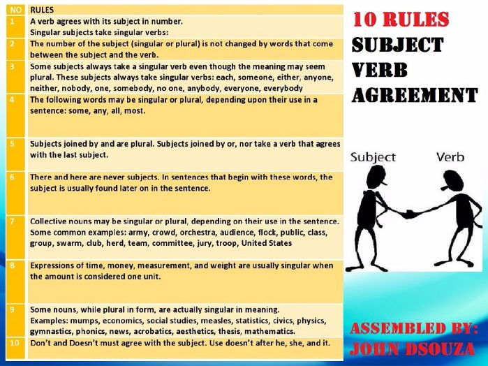 SUBJECT VERB AGREEMENT 10 RULES by john421969 - Teaching Resources