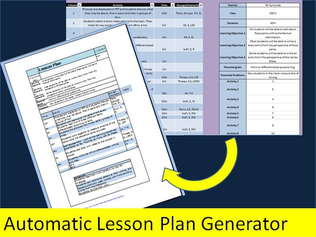 Automatic Lesson Plan generator by Tigerlearn - Teaching Resources - Tes