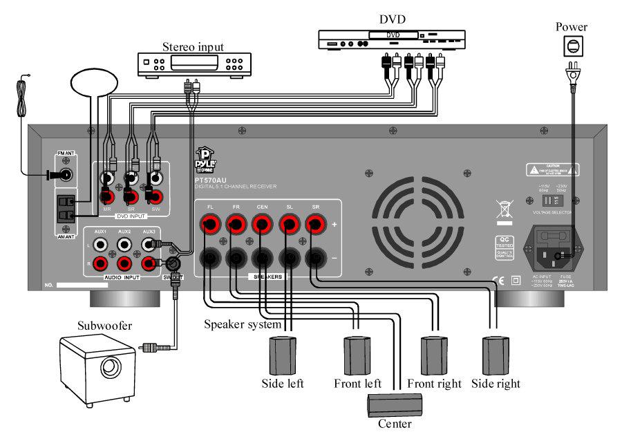 Guitar Amp Wiring Diagram Electrical Circuit Electrical Wiring Diagram
