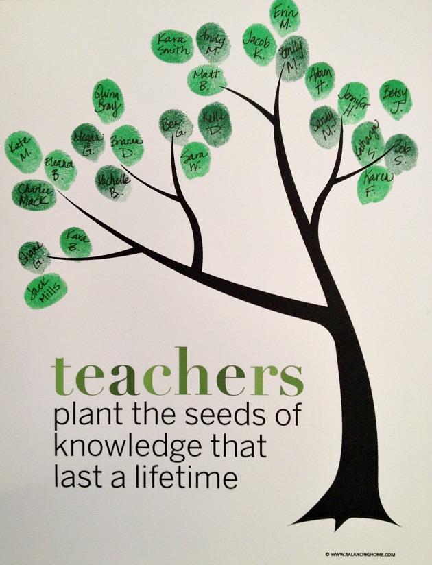 Free Classroom Fingerprint Tree Printable - 24/7 Moms