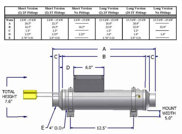 power max 400 wiring diagram blower
