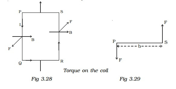 The Moving Coil Galvanometer Definition, Principle, Sensitivity