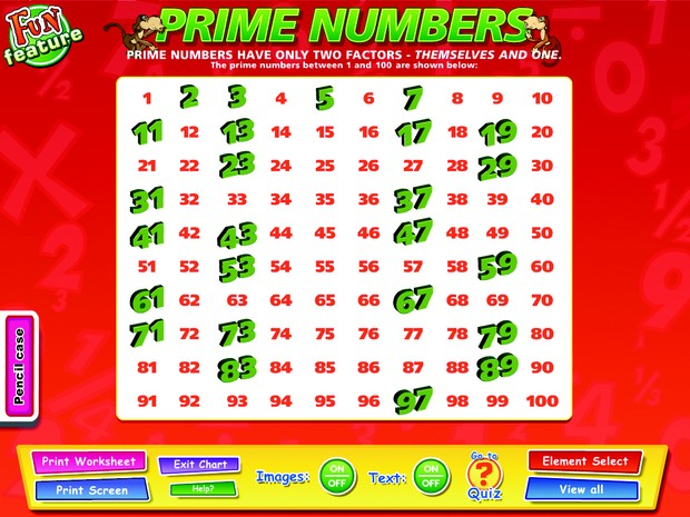 Prime and Composite Numbers Smore - prime number chart