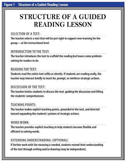 Guided Reading Lesson Plan Template Madebyrichard