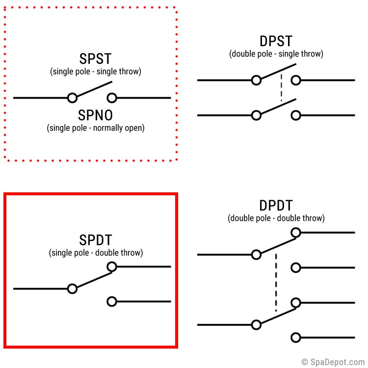 way switch wiring moreover single pole light switch wiring diagram