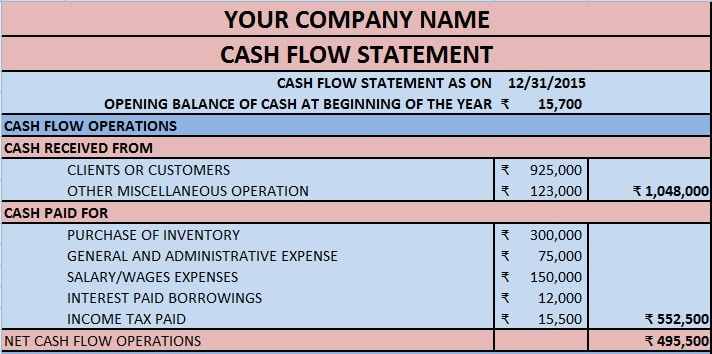 Download Free Financial Statement Templates in Excel - cash flow statement