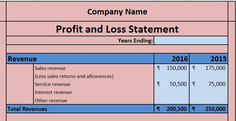 Download Profit and Loss Account Excel Template - ExcelDataPro - profit and loss sheet template