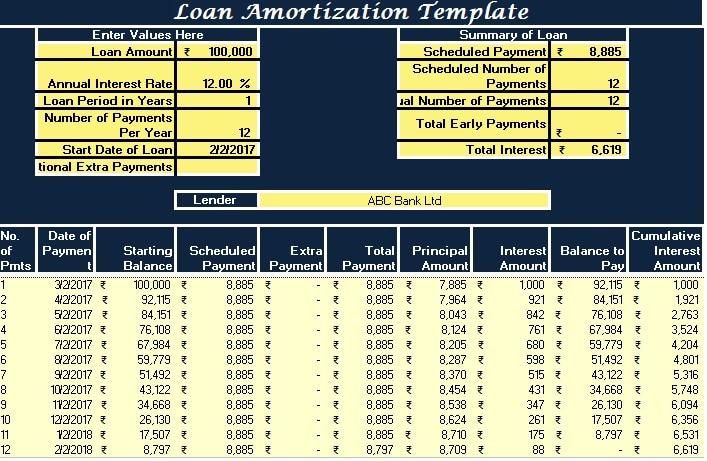Download Loan Amortization Excel Template - ExcelDataPro - amortization excel