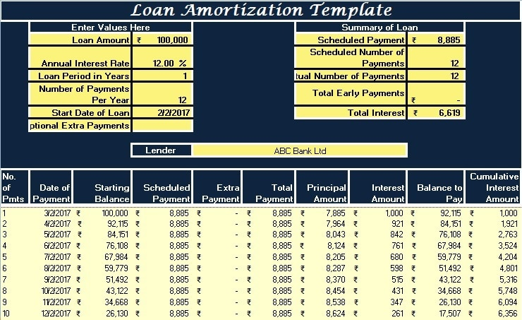 Download Loan Amortization Excel Template - ExcelDataPro