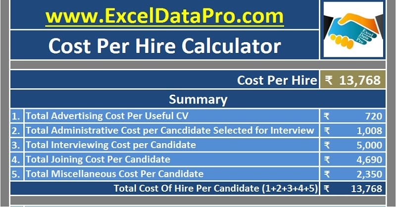 HR Metrics Templates Archives - ExcelDataPro