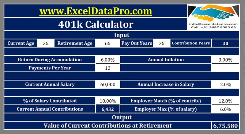401k calculator with inflation - Kenicandlecomfortzone - 401k calculator