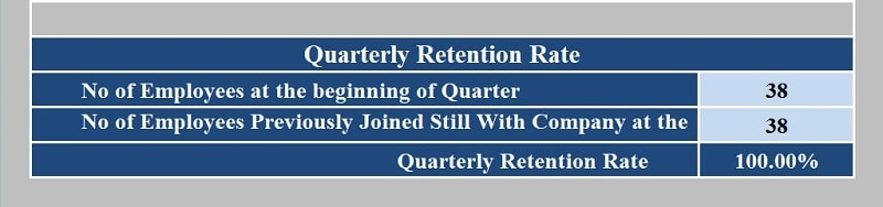 Download Employee Retention Rate Calculator Excel Template