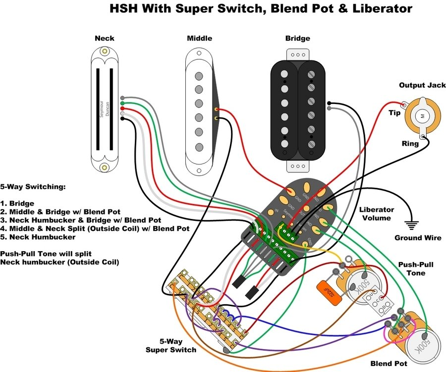 Stratocaster 5 Way Switch Wiring Diagram With Blend Index listing