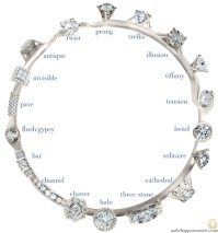 The Ultimate Guide To Engagement Ring Settings - Make ...