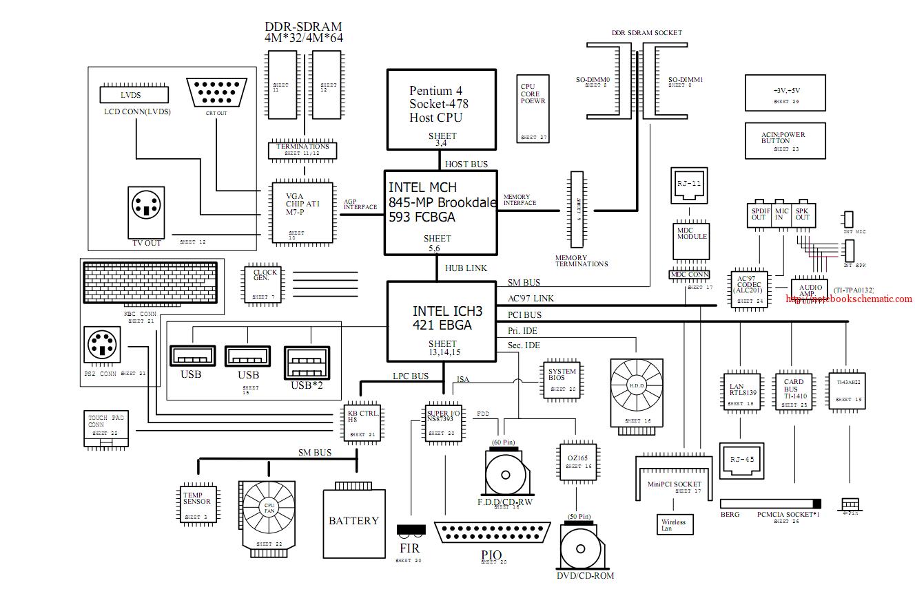 compaq computer motherboard wiring diagrams