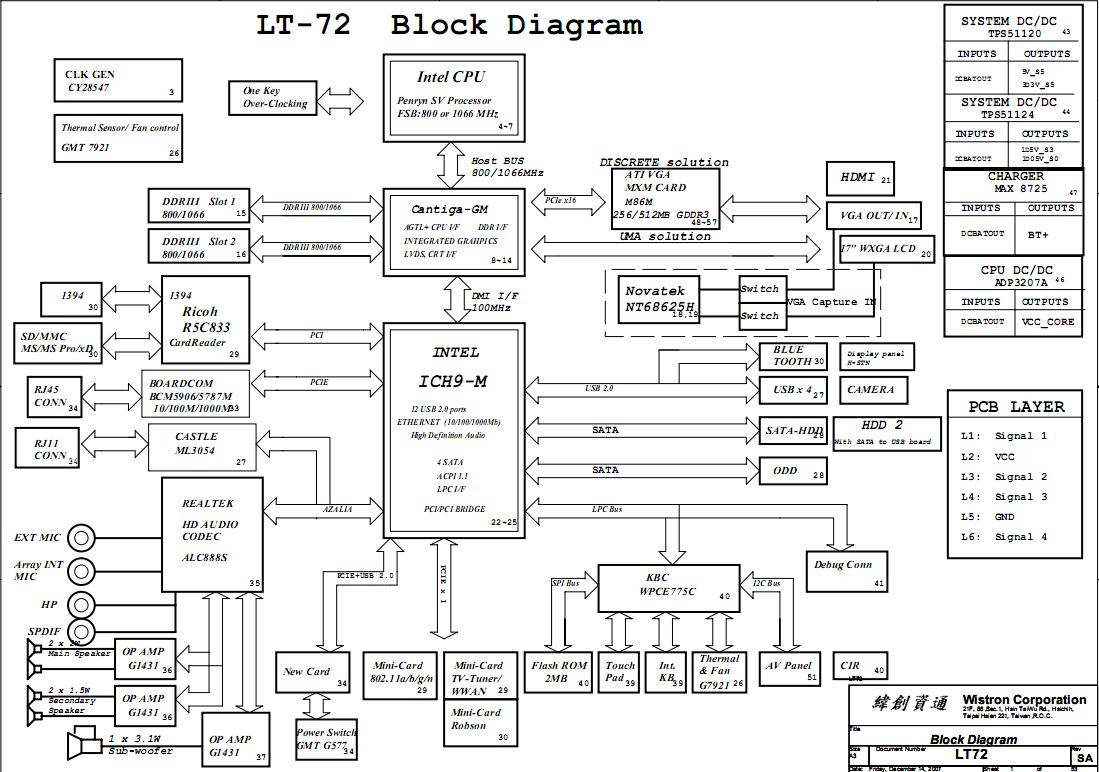 asus p8p67 diagram