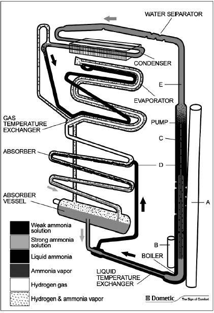 refrigeration condenser wiring diagram 220 volt